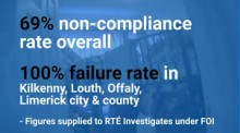 RTÉ Nightmare to Let inspections
