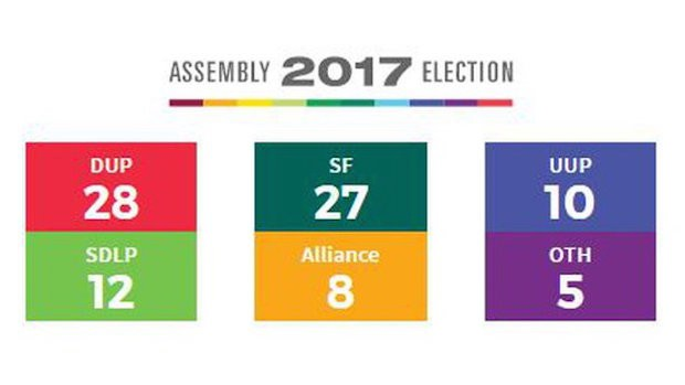 Seats graphic by RTE