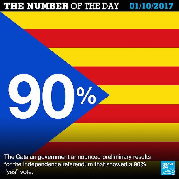 90% graphic 2017 referendum – France 24
